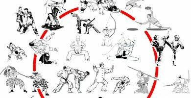 artes marciales japonesas lista