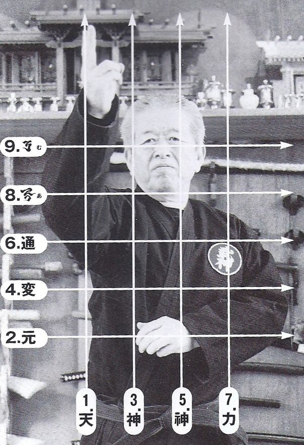 Masaaki Hatsumi, how to do kuji kiri